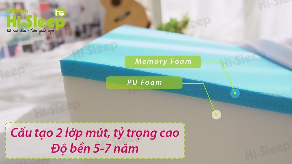 Chất liệu ruột gối chống trào ngược Hi-Sleep